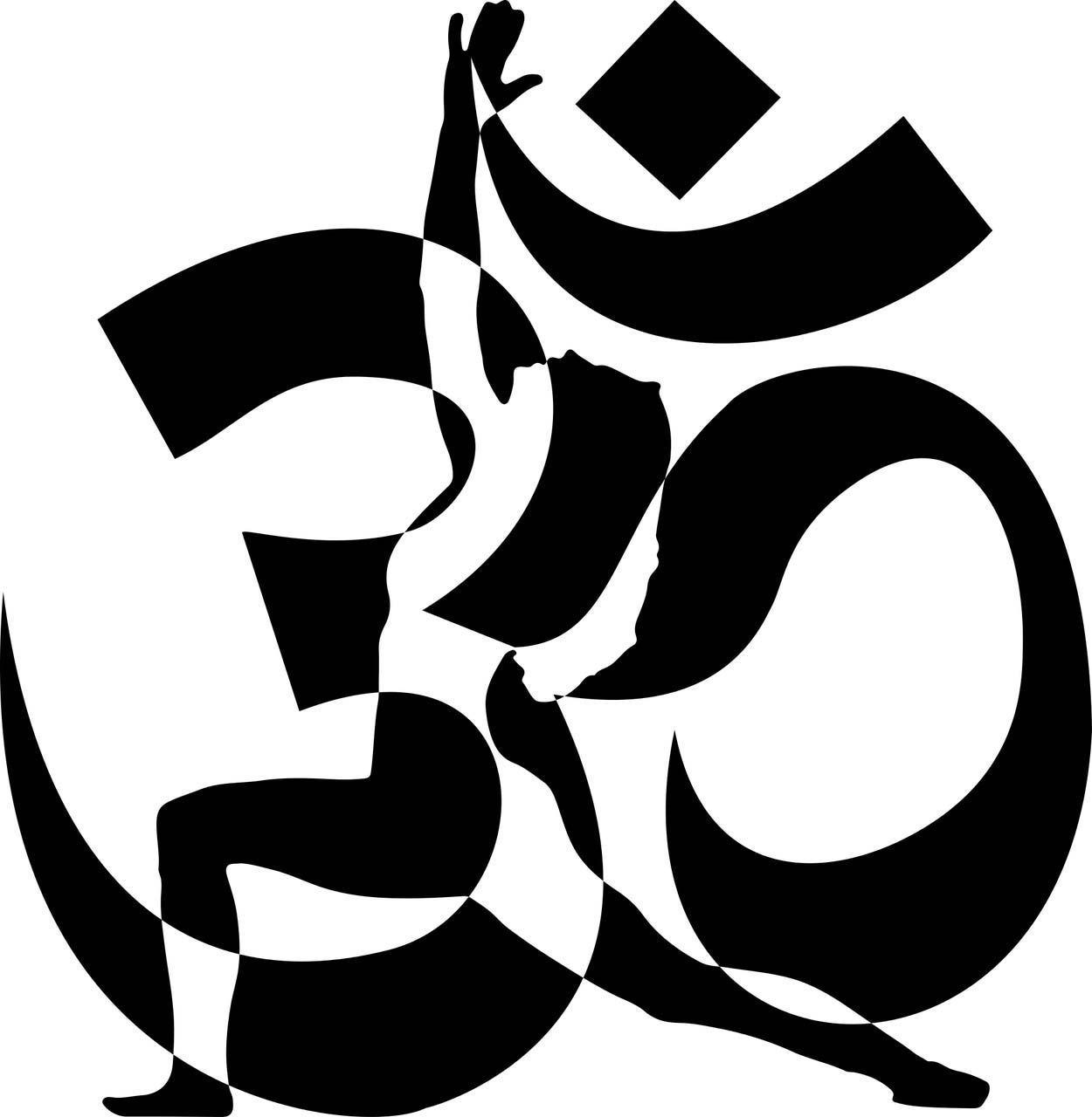 om yoga, estilos de yoga